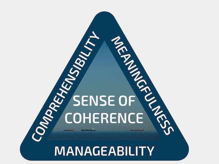 Sense of coherence